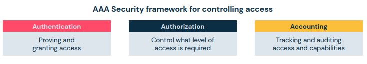 AAA security framework for controlling access