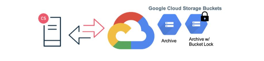 Replace your tapes with Google Cloud Storage